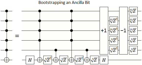 Bootstrapping an Ancilla Bit