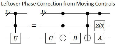 Leftover Phase Correction from Moving Controls