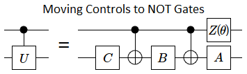 Moving Controls to NOT Gates