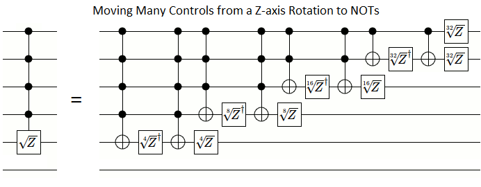 Moving Many Controls from a Z-axis Rotation to NOTs