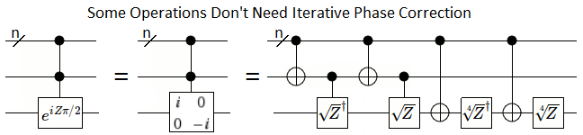 Some operations don't need iterative phase correction